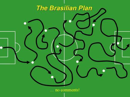 BrasilianPlan
