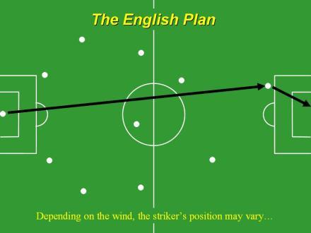 EnglishPlan