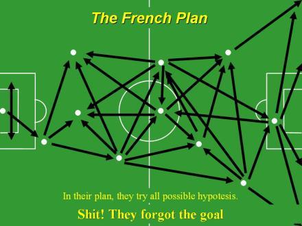 FrenchPlan