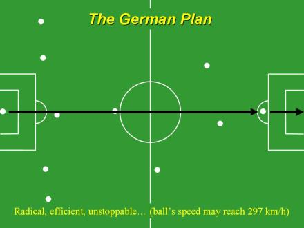 GermanPlan
