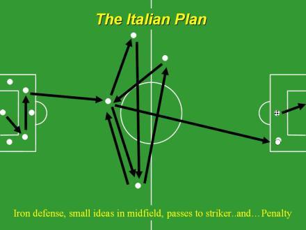 ItalianPlan