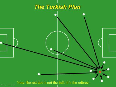 TurkishPlan