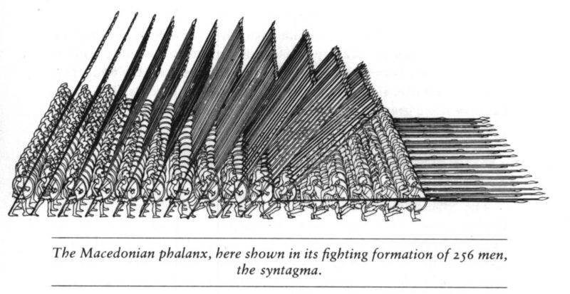 the origin and use of pikes in military formations Welcome please register for total war access to use the forums if you're an existing user, your forum details will be merged with total war access if you register with the same email or username for more information please.