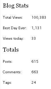 100kBlogStats