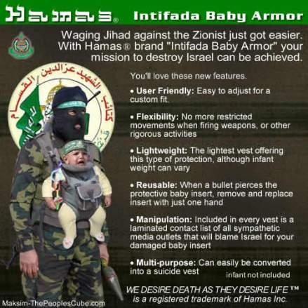 Hamas Baby Armor