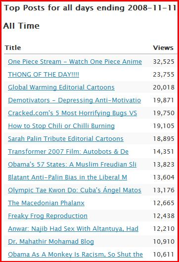 Scott Thong Blog 1 Million Hits