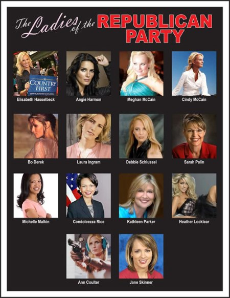 Liberal vs Conservative Women