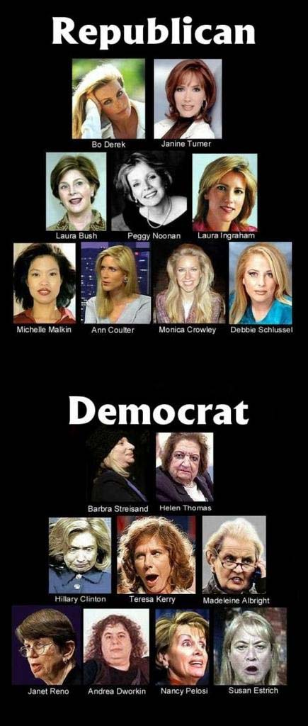 Liberal vs Conservative Women