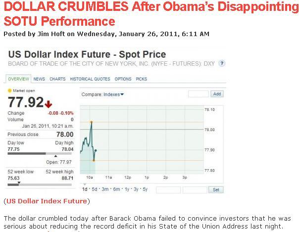 american stock exchange  u2018celebrates u2019 obama with record