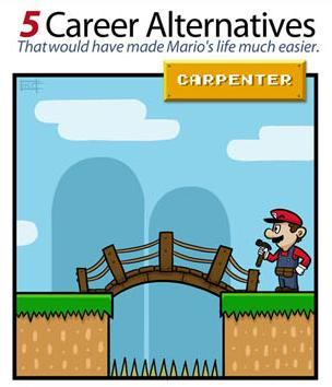 Mario Career Alternatives