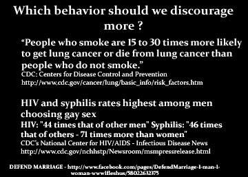 Smoking vs Homosexuality