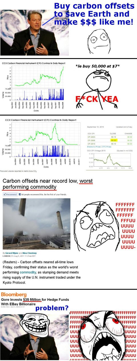 Global Warming Rage Comic