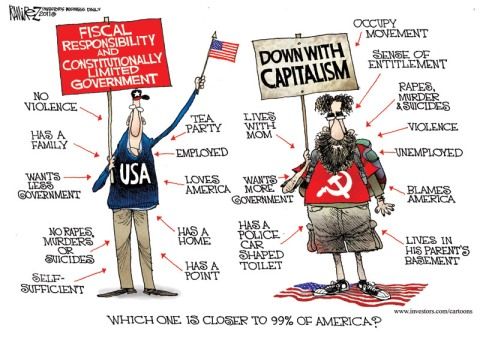 Occupy Wall Street vs Tea Party double standards cartoon