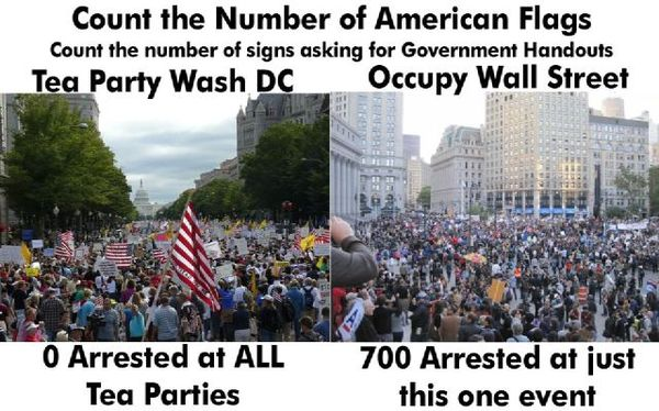 occupy wall street and the tea This tea party vs occupy wall street construct is a ridiculous one from a media perspective, it's a cheap and easy narrative that, in the end, doesn't tell the full story.