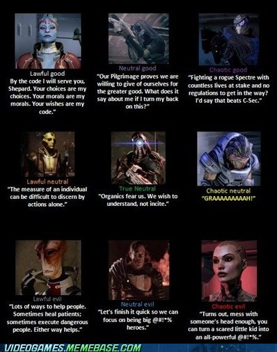 Mass Effect D&D Alignment