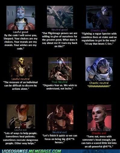 Mass Effect D&D Alignment